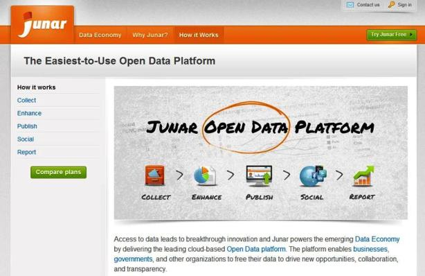 Junar - The Open Data Platform